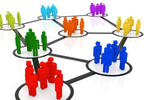 Groups and Communities: The Secret of the Popularity of your Content