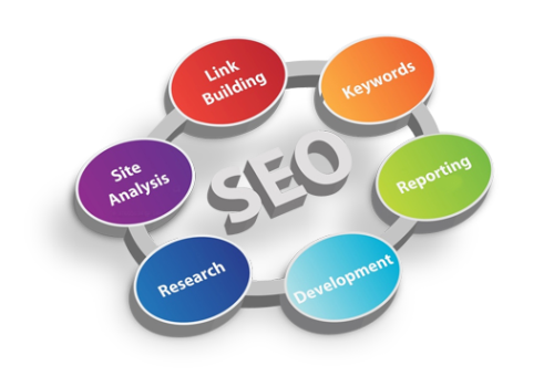 factors influence seo